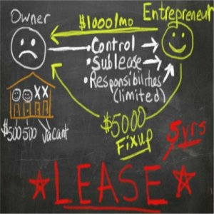 Lease Options – How to Profit in Real Estate Without Ownership
