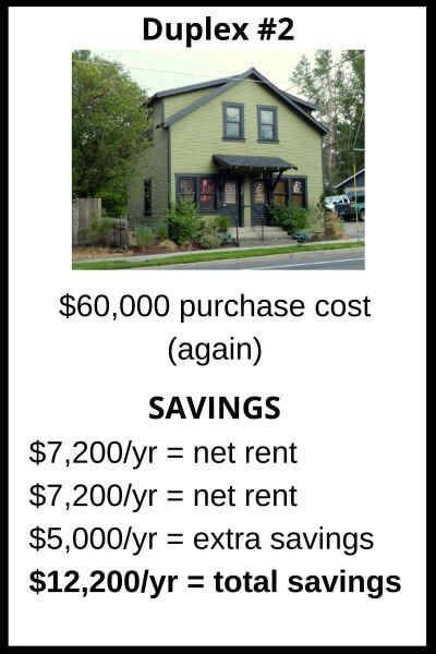 Duplex #2 - All-Cash Plan - Free & Clear Rental Properties