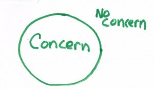 How to Reduce Worry, Stress, & Anxiety – The Circles of Concern & Influence