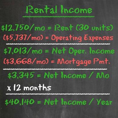 30-unit rental numbers - Trade-Up Plan - 1031-exchange