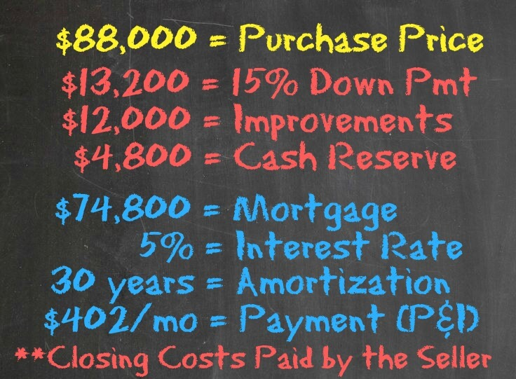 House Hack #1 - Purchase Numbers - Housing Battle - Dream Home vs House Hacking