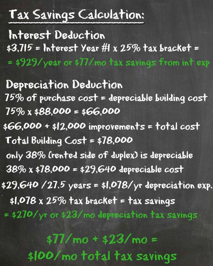 House Hack #1 - tax savings - Housing Battle - Dream Home vs House Hacking