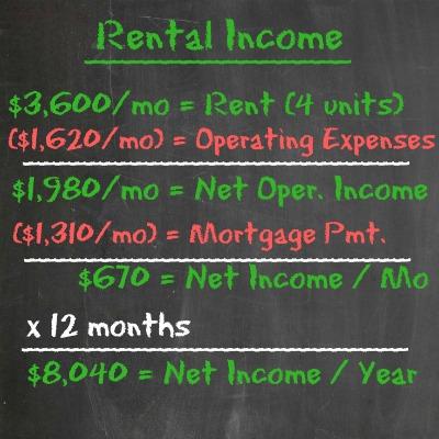 4plex rental numbers - Trade-Up Plan - 1031-exchange