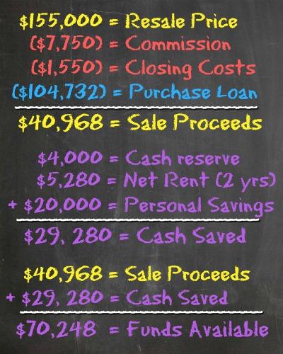 Duplex sale numbers - Trade-Up Plan - 1031-exchange