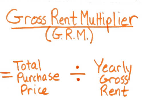 Gross Rent Multiplier equation - Running the numbers For Rental Properties